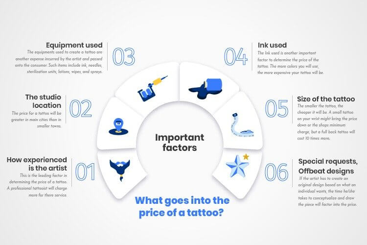 tattoo pricing guide